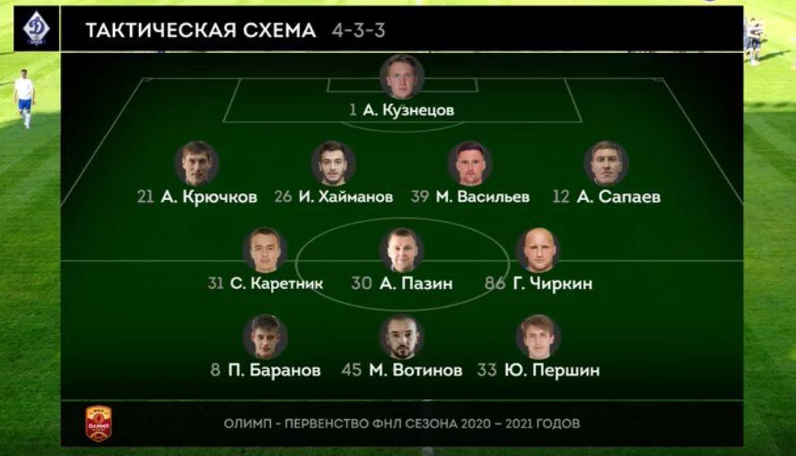 Динамо (Брянск) - Иртыш (Омск) 1:0. Нажмите, чтобы посмотреть истинный размер рисунка