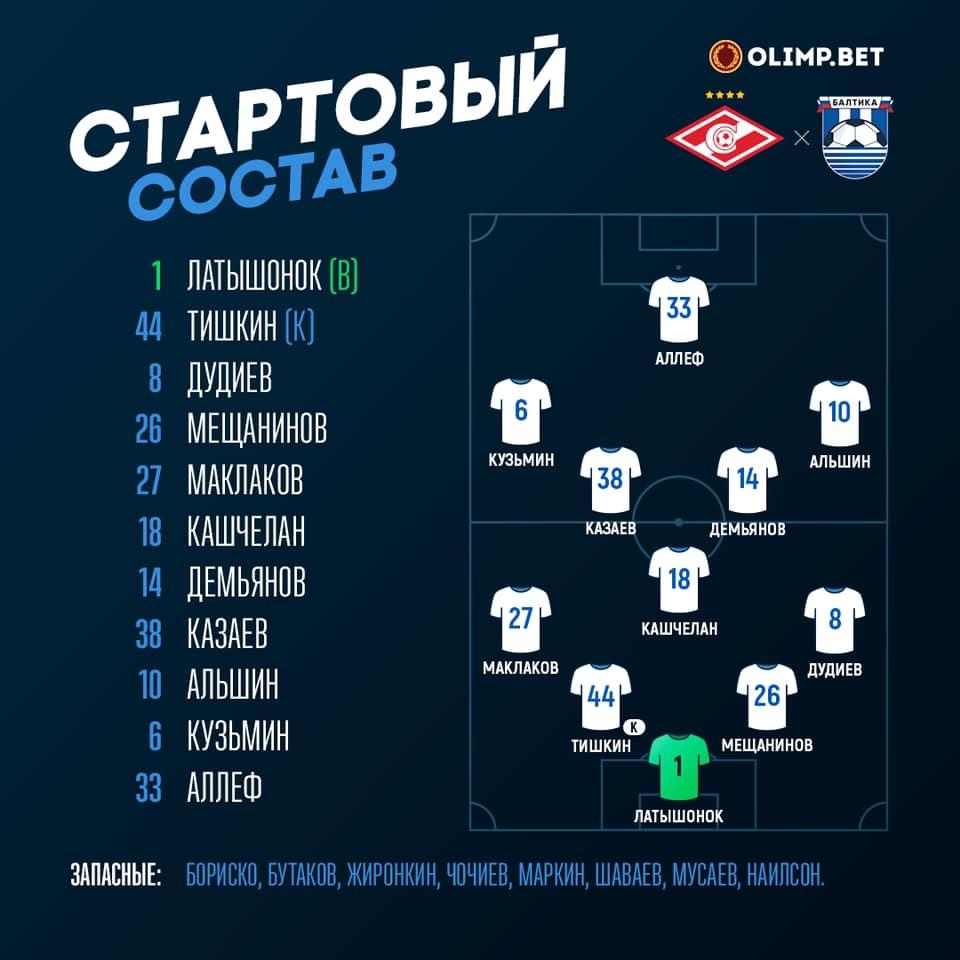 Спартак-2 (Москва) - Балтика (Калининград) 0:2. Нажмите, чтобы посмотреть истинный размер рисунка