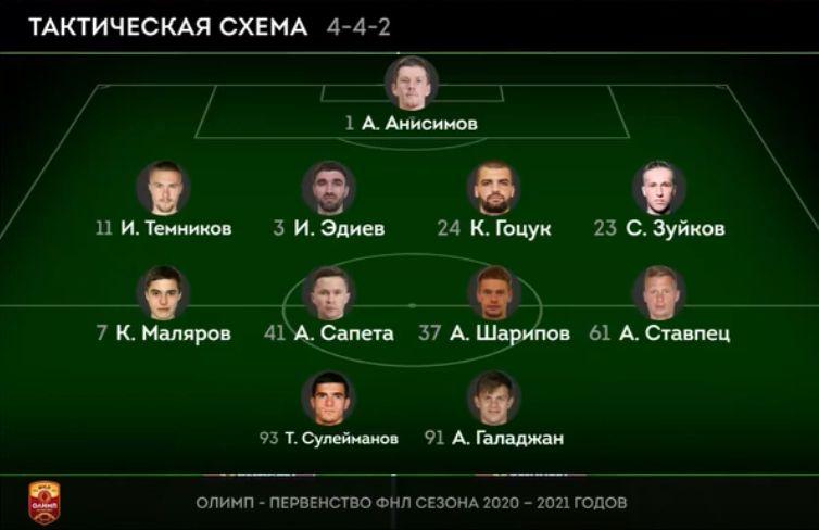 Нижний Новгород (Нижний Новгород) - Волгарь (Астрахань) 1:0