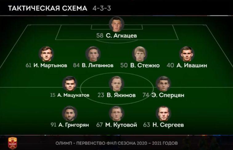 Велес (Москва) - Краснодар-2 (Краснодар) 2:2