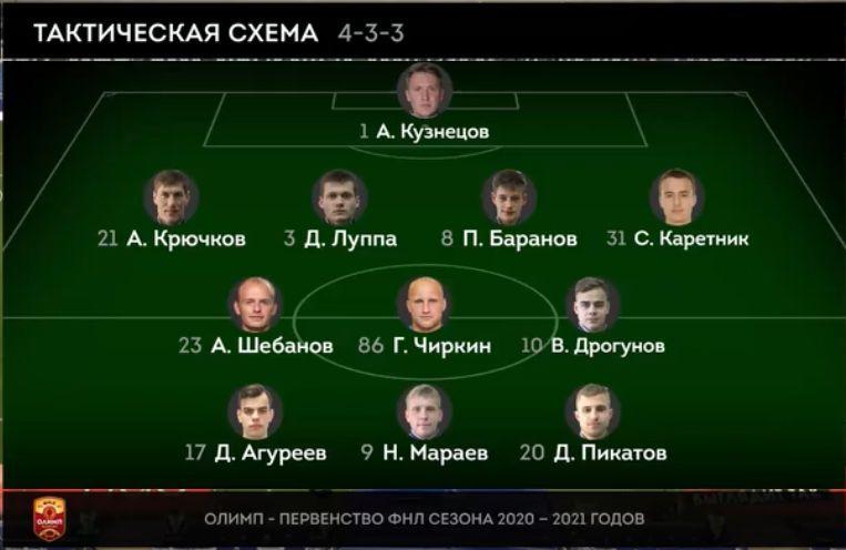Крылья Советов (Самара) - Динамо (Брянск) 7:0