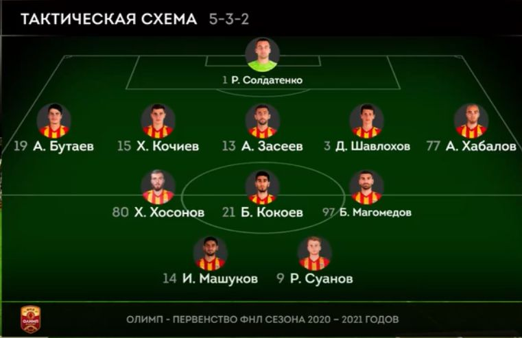 Алания (Владикавказ) - Спартак-2 (Москва) 2:1