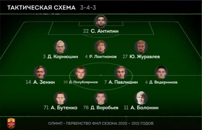 Динамо (Брянск) - Волгарь (Астрахань) 0:1