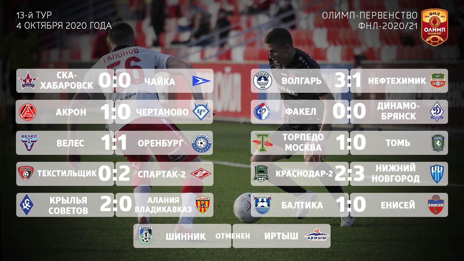 Торпедо (Москва) - Томь (Томск) 1:0. Нажмите, чтобы посмотреть истинный размер рисунка