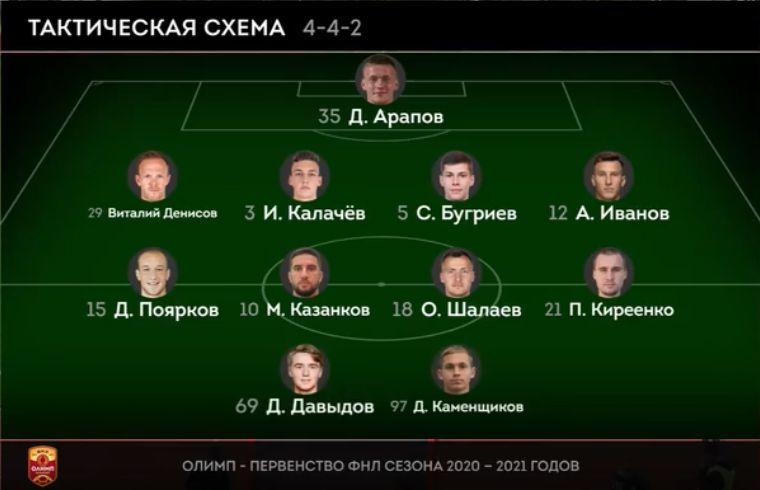 Торпедо (Москва) - Томь (Томск) 1:0