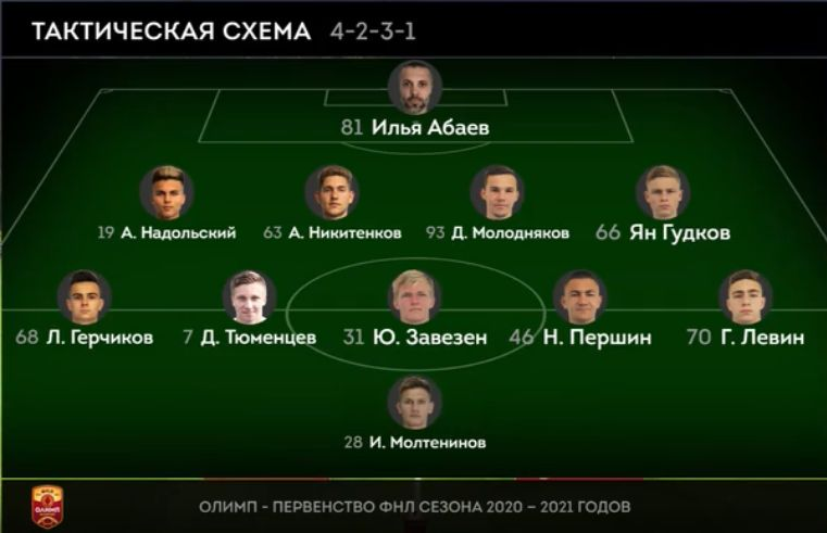 Чертаново (Москва) - Краснодар-2 (Краснодар) 1:0