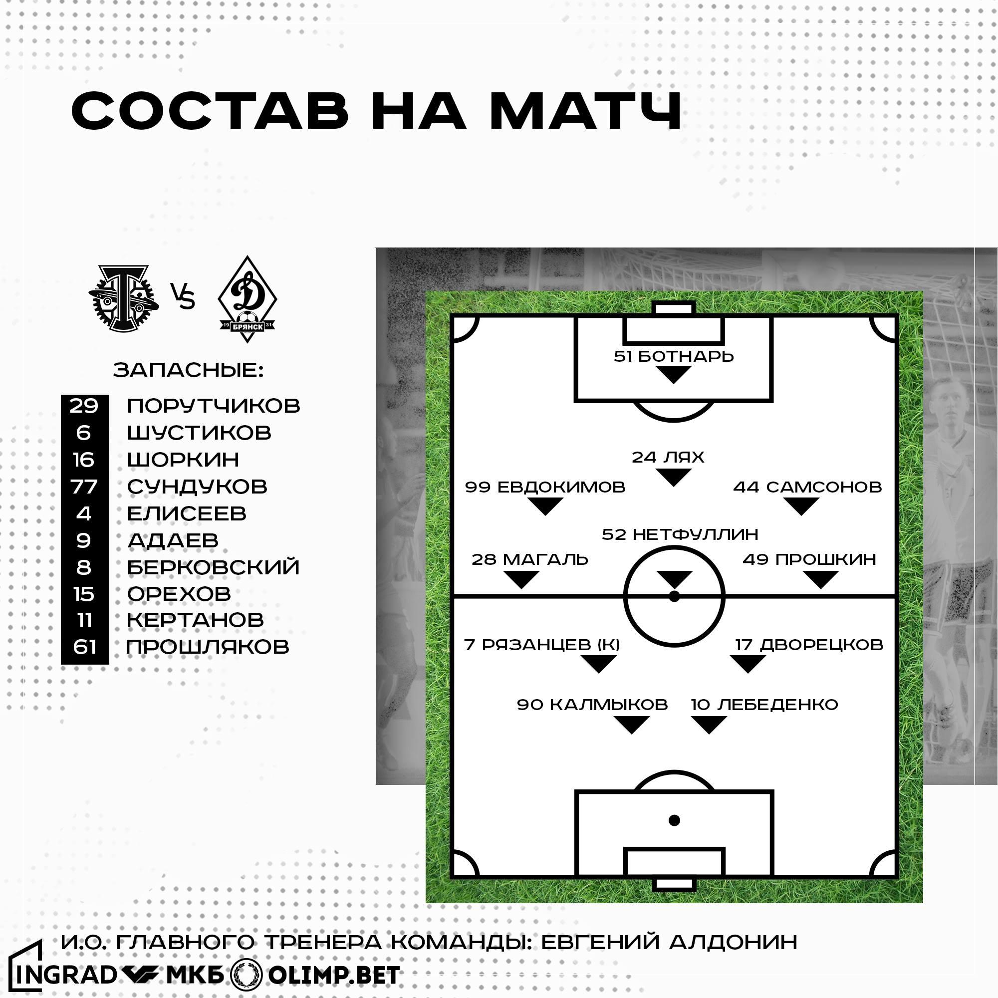 Торпедо (Москва) - Динамо (Брянск) 3:0. Нажмите, чтобы посмотреть истинный размер рисунка