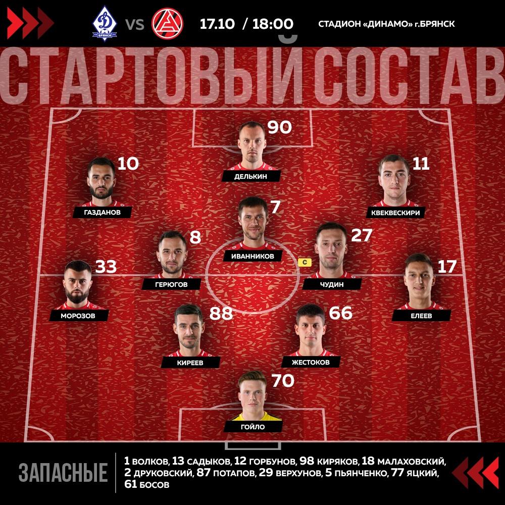Динамо (Брянск) - Акрон (Тольятти) 2:0. Нажмите, чтобы посмотреть истинный размер рисунка