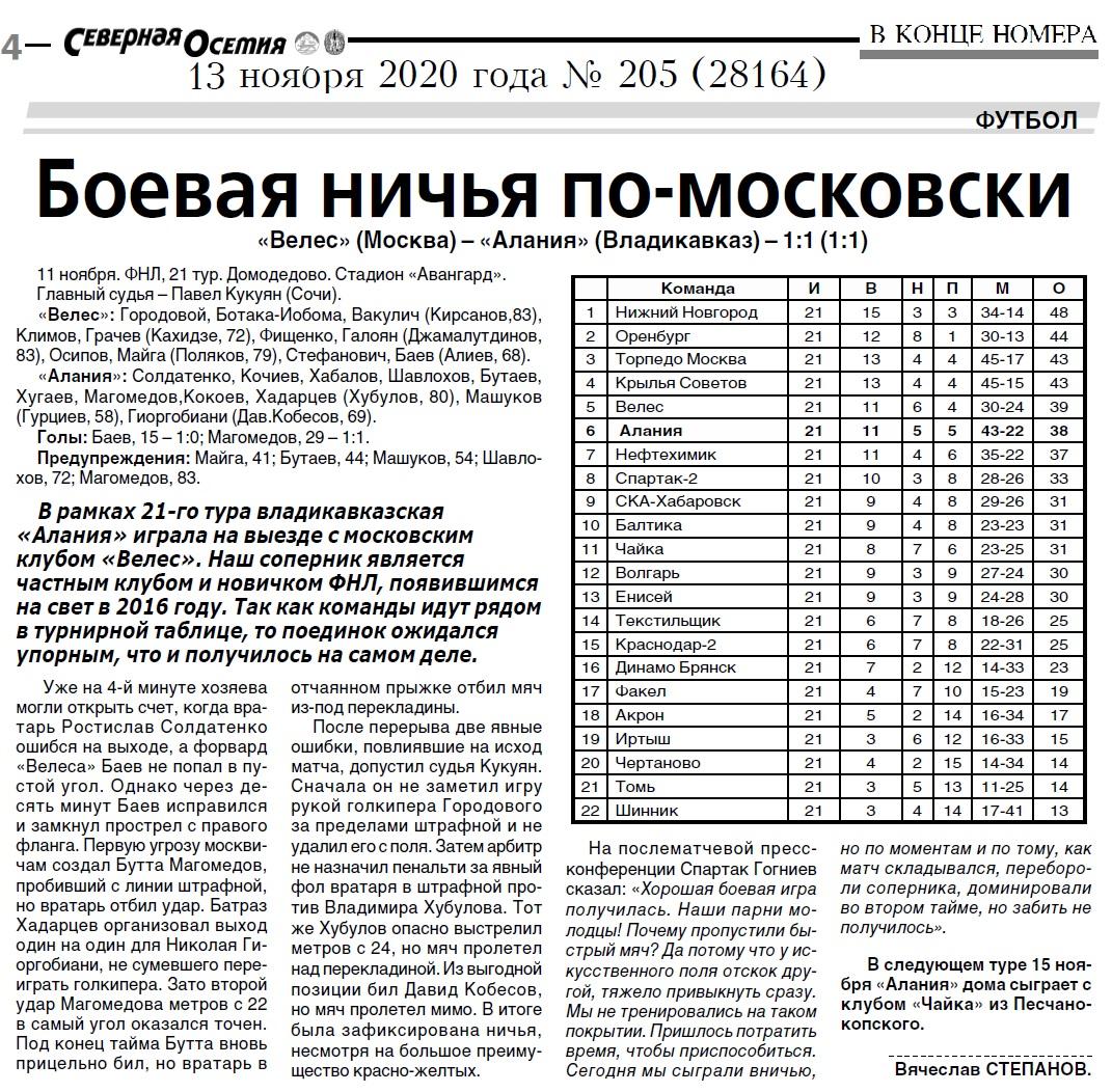 Велес (Москва) - Алания (Владикавказ) 1:1. Нажмите, чтобы посмотреть истинный размер рисунка