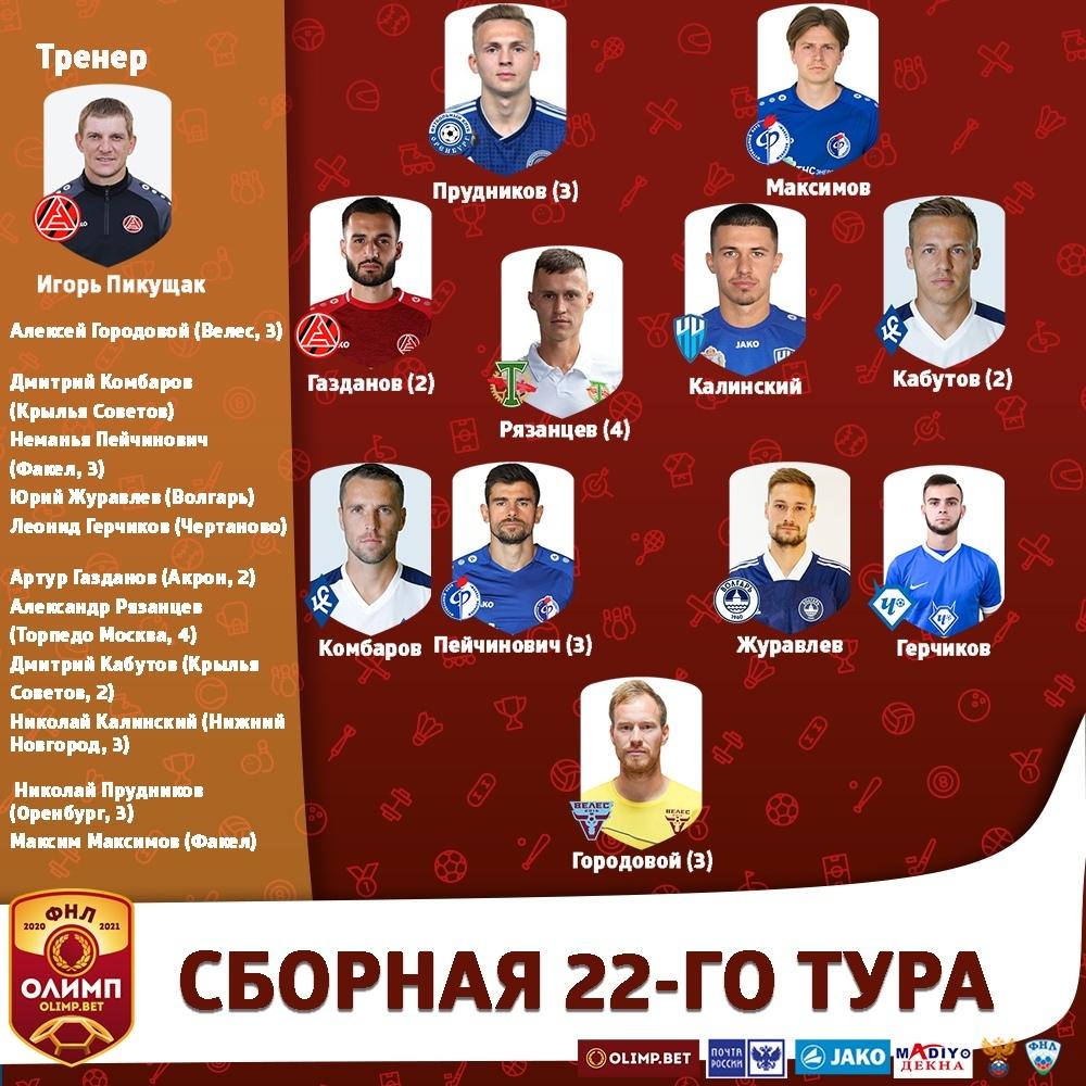 Торпедо (Москва) - Спартак-2 (Москва) 1:0. Нажмите, чтобы посмотреть истинный размер рисунка