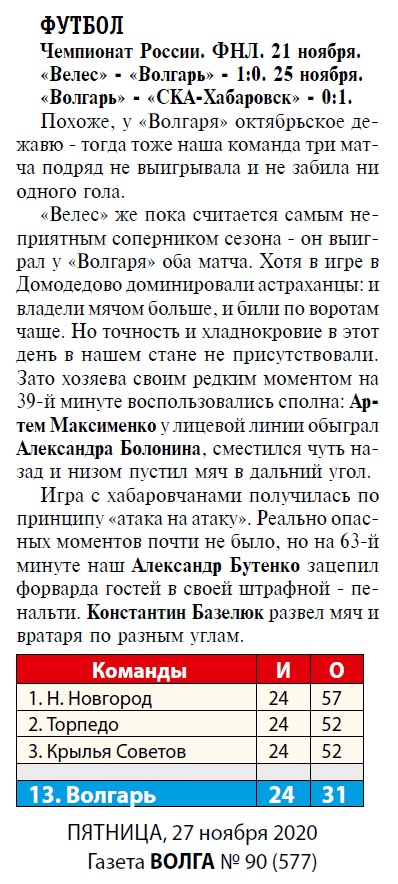 Волгарь (Астрахань) - СКА-Хабаровск (Хабаровск) 0:1