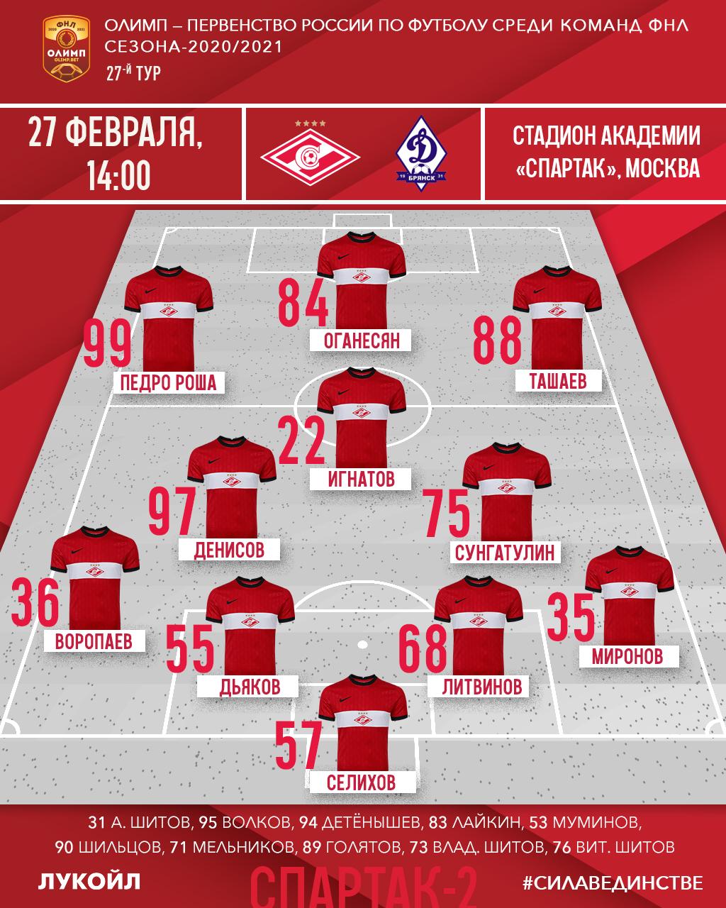 Спартак-2 (Москва) - Динамо (Брянск) 0:0. Нажмите, чтобы посмотреть истинный размер рисунка