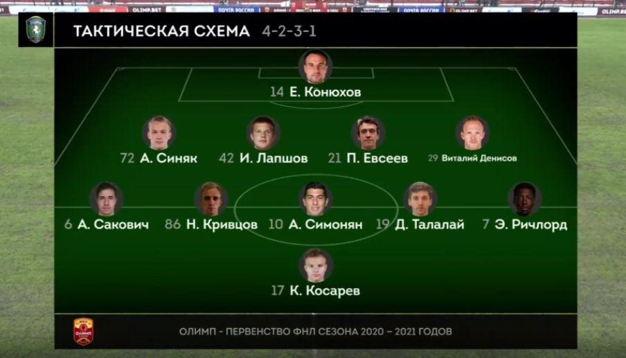 Томь (Томск) - Торпедо (Москва) 1:0. Нажмите, чтобы посмотреть истинный размер рисунка