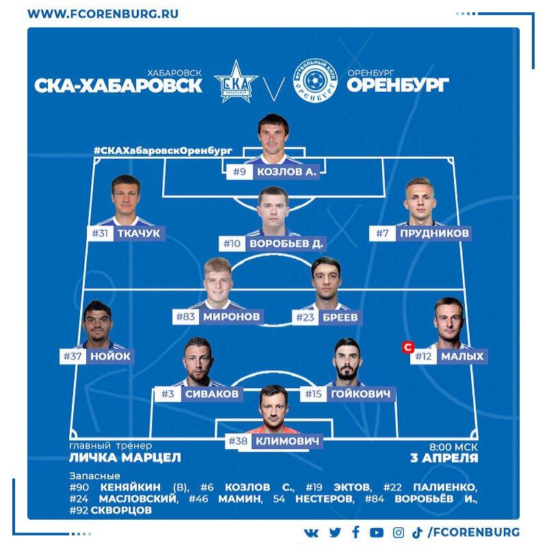 СКА-Хабаровск (Хабаровск) - Оренбург (Оренбург) 1:0