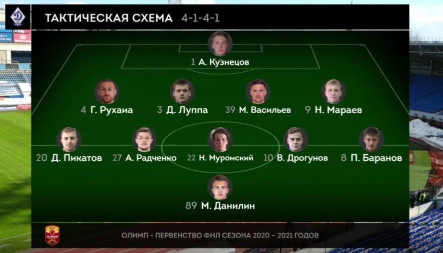 Шинник (Ярославль) - Динамо (Брянск) 0:1. Нажмите, чтобы посмотреть истинный размер рисунка