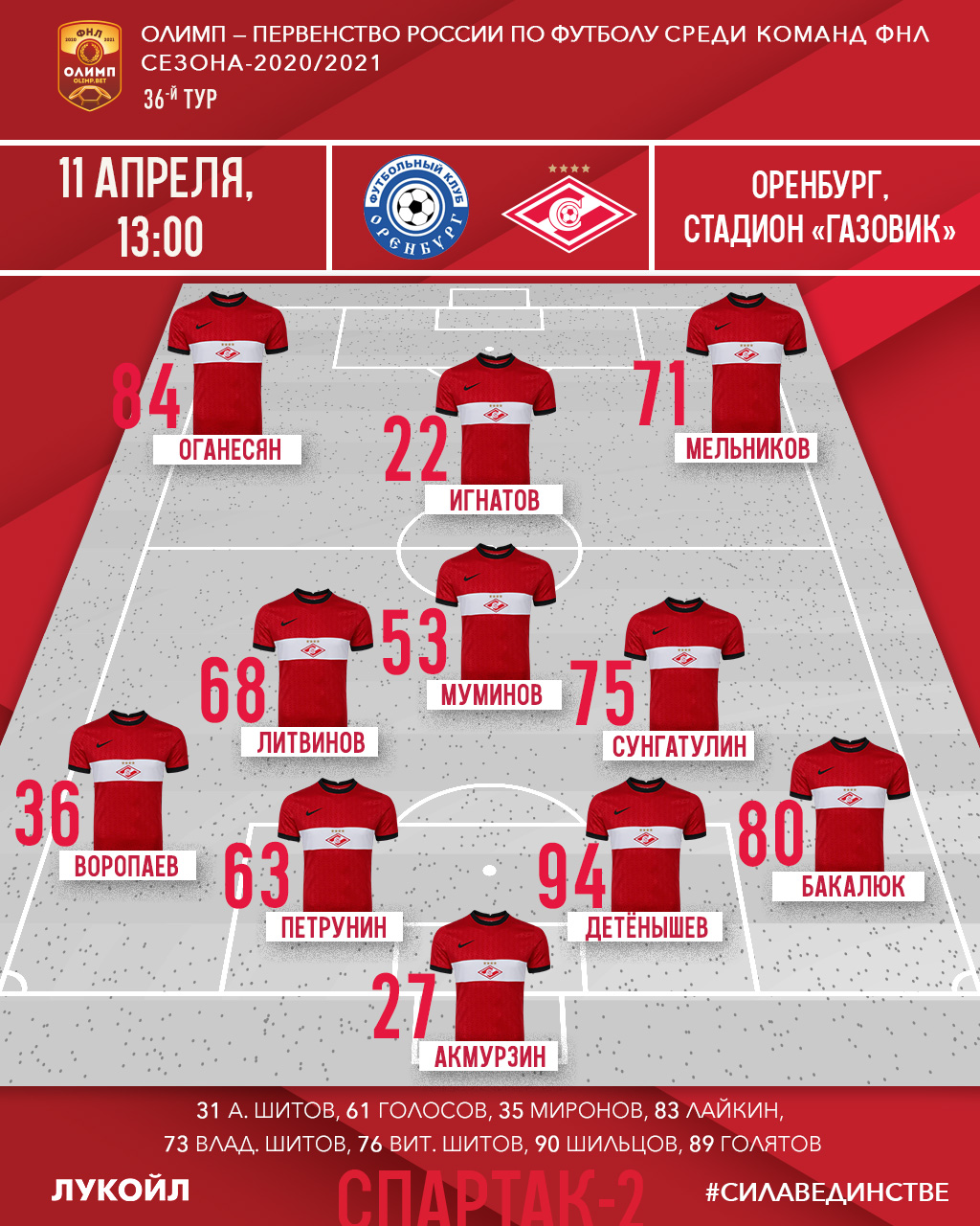 Оренбург (Оренбург) - Спартак-2 (Москва) 5:2. Нажмите, чтобы посмотреть истинный размер рисунка