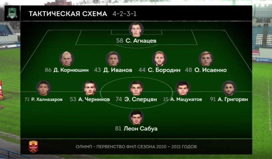 Динамо (Брянск) - Краснодар-2 (Краснодар) 2:1. Нажмите, чтобы посмотреть истинный размер рисунка