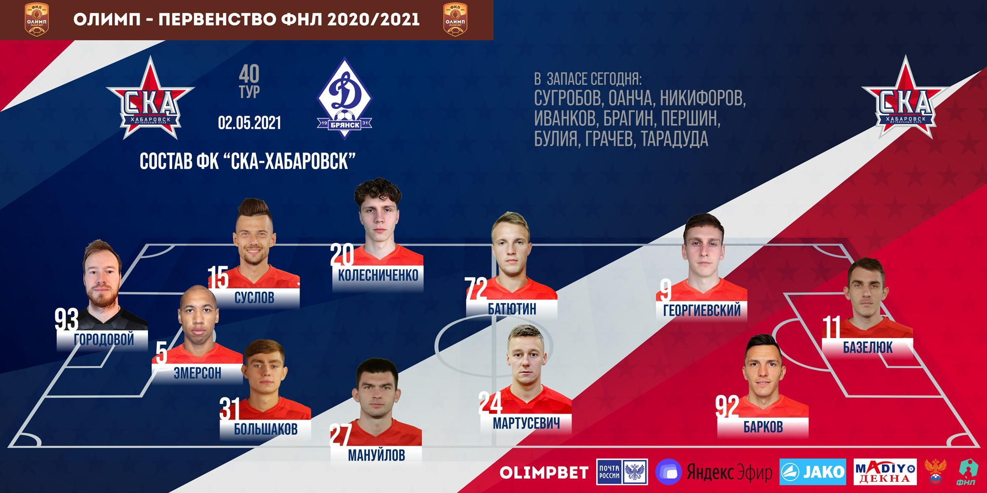 СКА-Хабаровск (Хабаровск) - Динамо (Брянск) 1:0. Нажмите, чтобы посмотреть истинный размер рисунка