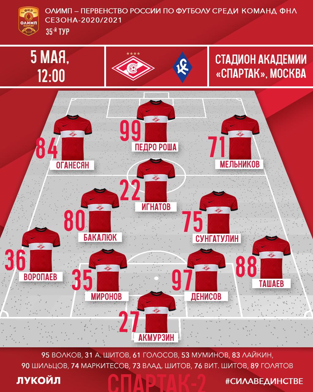 Спартак-2 (Москва) - Крылья Советов (Самара) 0:2. Нажмите, чтобы посмотреть истинный размер рисунка