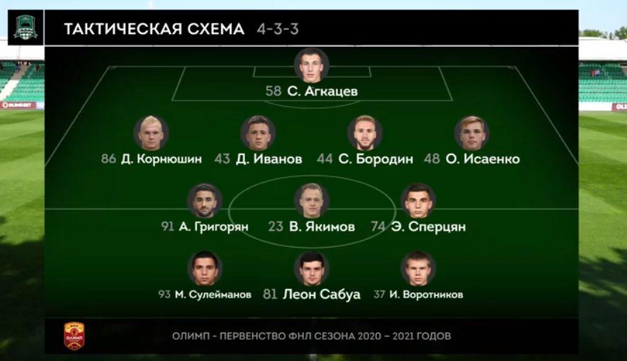 Краснодар-2 (Краснодар) - Волгарь (Астрахань) 1:0. Нажмите, чтобы посмотреть истинный размер рисунка