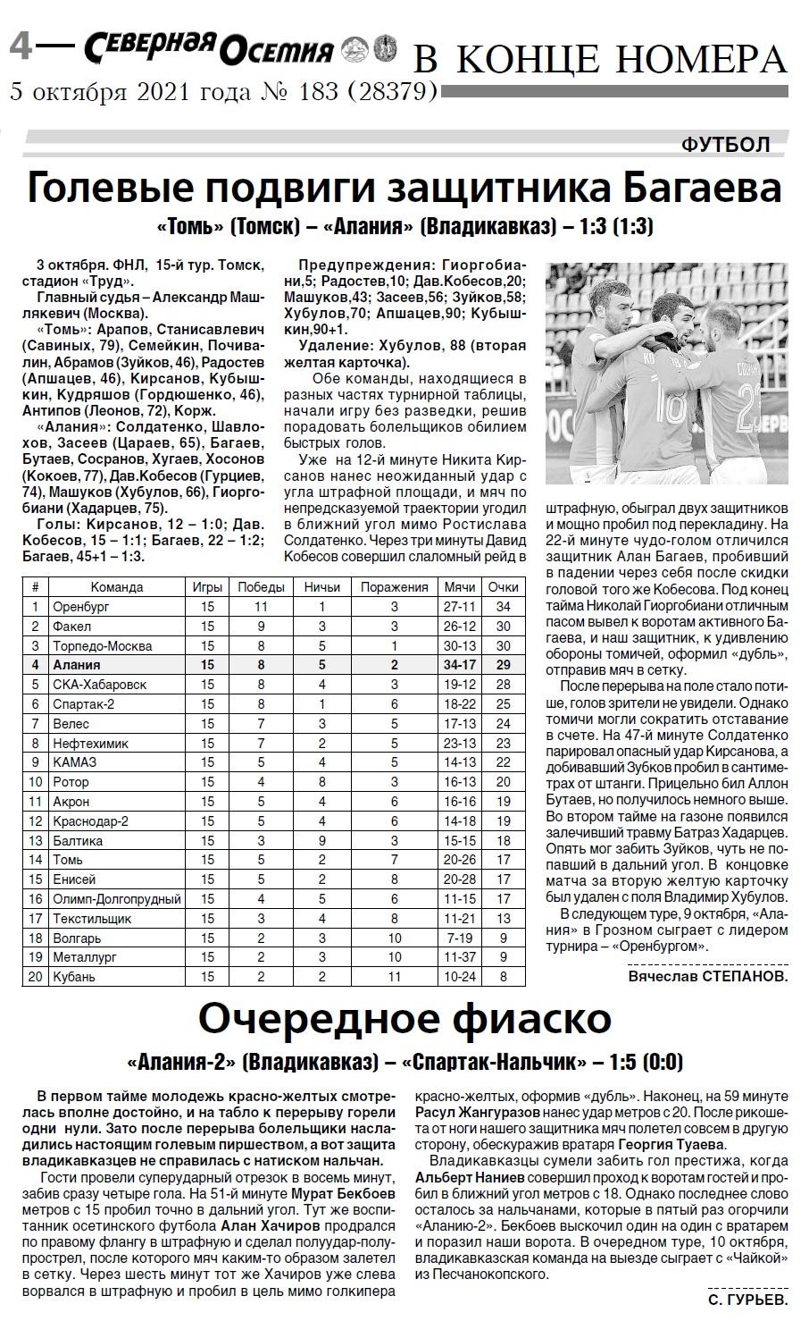 Томь (Томск) - Алания (Владикавказ) 1:3. Нажмите, чтобы посмотреть истинный размер рисунка
