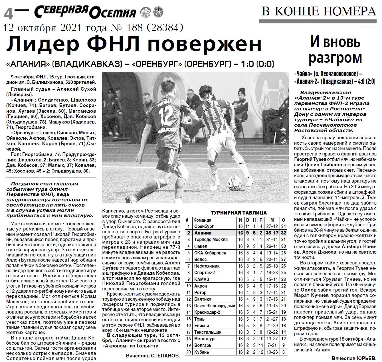 Алания (Владикавказ) - Оренбург (Оренбург) 1:0. Нажмите, чтобы посмотреть истинный размер рисунка