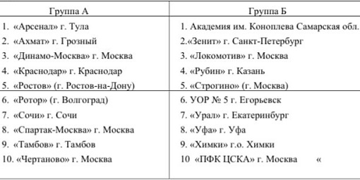 Группа дубля Динамо