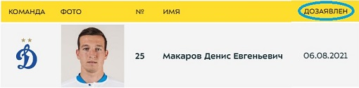 Макаров дозаявлен в РПЛ