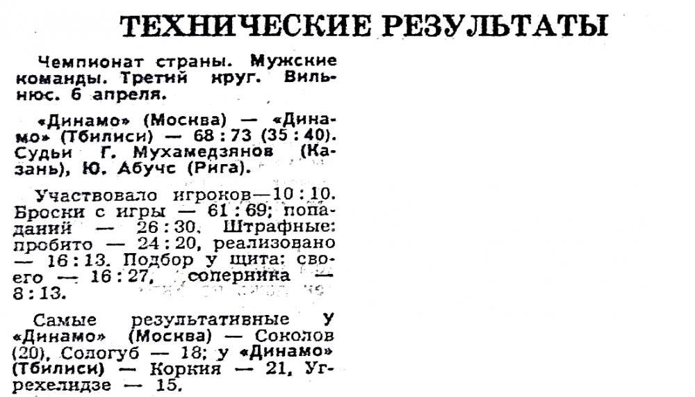 Динамо  (Москва) - Динамо  (Тбилиси) 68-73. Нажмите, чтобы посмотреть истинный размер рисунка