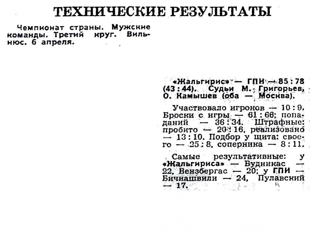 Жальгирис  (Каунас) - ГПИ  (Тбилиси) 85-78. Нажмите, чтобы посмотреть истинный размер рисунка
