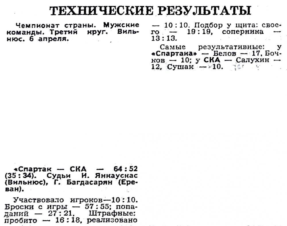 Спартак  (Ленинград) - СКА  (Киев) 64-52. Нажмите, чтобы посмотреть истинный размер рисунка