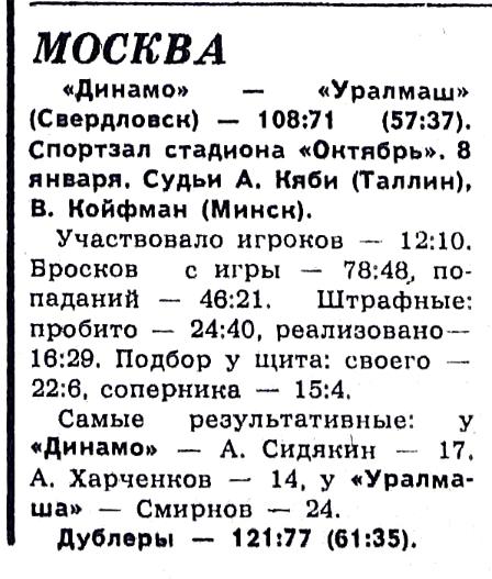 Динамо  (Москва) - Уралмаш  (Свердловск) 108-71