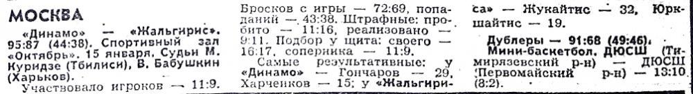 Динамо  (Москва) - Жальгирис  (Каунас) 95-87. Нажмите, чтобы посмотреть истинный размер рисунка