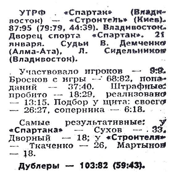 Спартак  (Владивосток) - Строитель  (Киев) 87-95