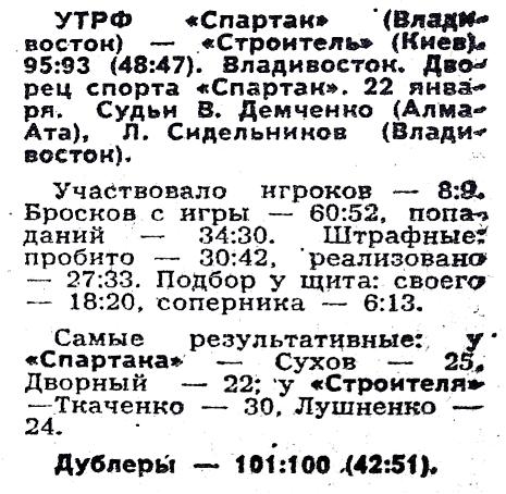 Спартак  (Владивосток) - Строитель  (Киев) 95-93