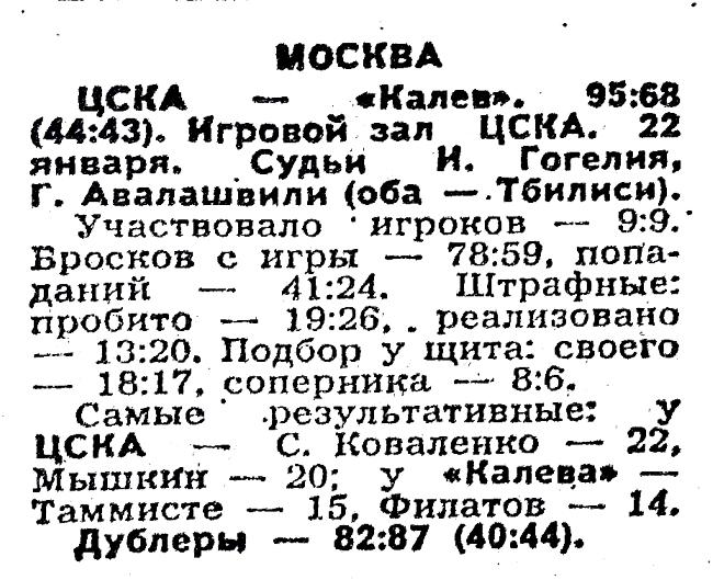 ЦСКА  (Москва) - Калев  (Таллин) 95-68