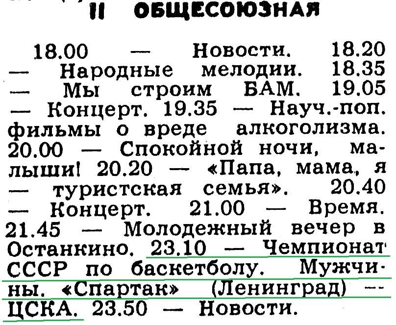 Спартак  (Ленинград) - ЦСКА  (Москва) 63-101