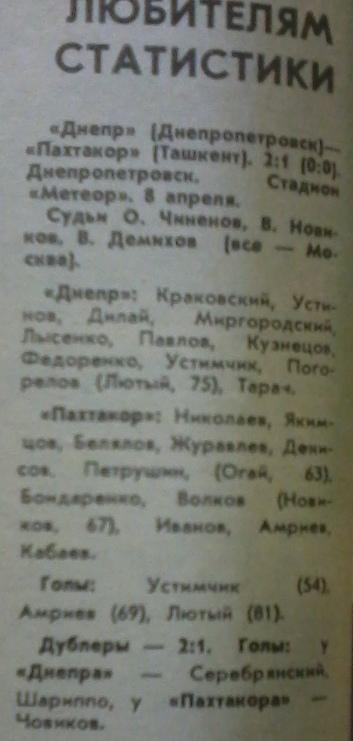 Днепр (Днепропетровск) - Пахтакор (Ташкент) 2:1
