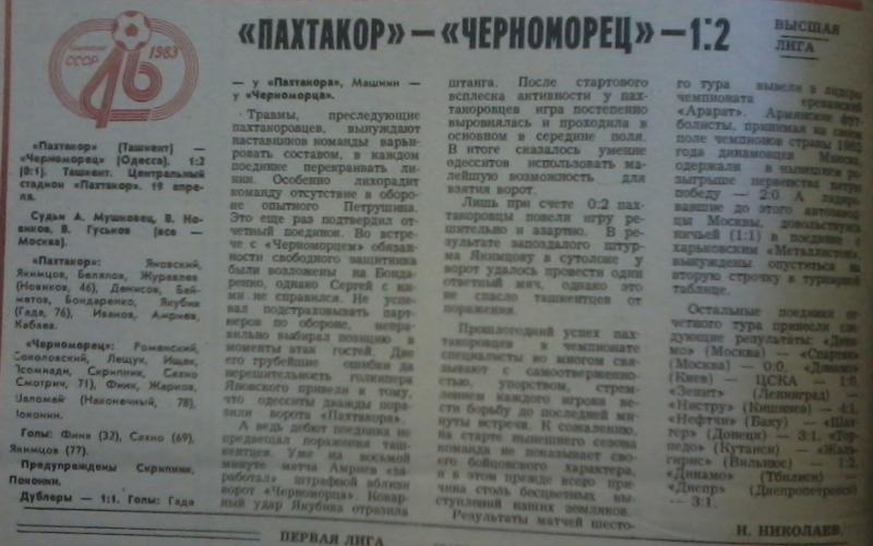 Пахтакор (Ташкент) - Черноморец (Одесса) 1:2. Нажмите, чтобы посмотреть истинный размер рисунка