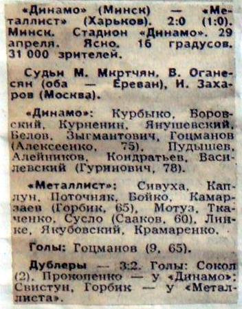 Динамо (Минск) - Металлист (Харьков) 2:0