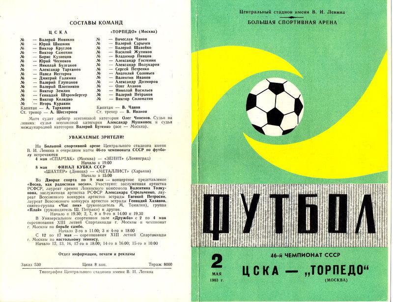 ЦСКА (Москва) - Торпедо (Москва) 0:0