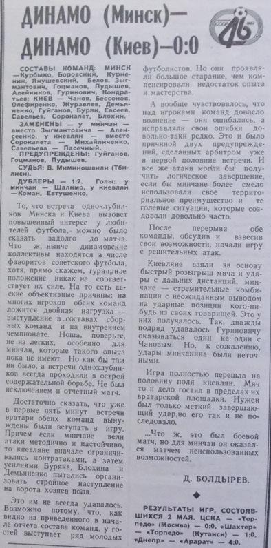 Динамо (Минск) - Динамо (Киев) 0:0