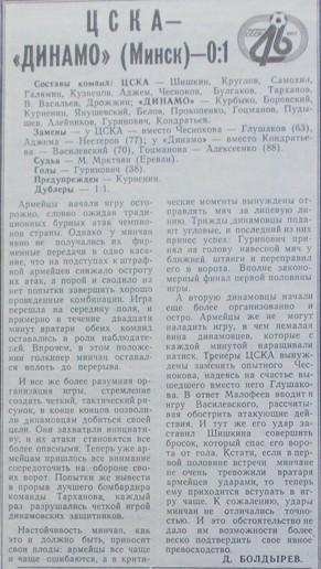 ЦСКА (Москва) - Динамо (Минск) 0:1