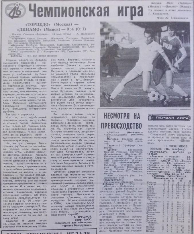 Торпедо (Москва) - Динамо (Минск) 0:4