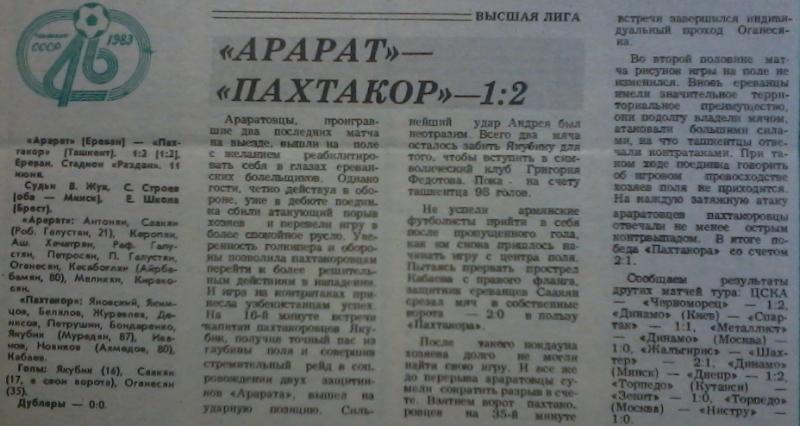 Арарат (Ереван) - Пахтакор (Ташкент) 1:2. Нажмите, чтобы посмотреть истинный размер рисунка