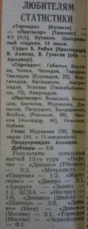 Торпедо (Кутаиси) - Пахтакор (Ташкент) 1:1