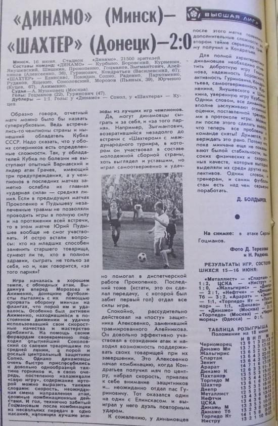 Динамо (Минск) - Шахтер (Донецк) 2:0