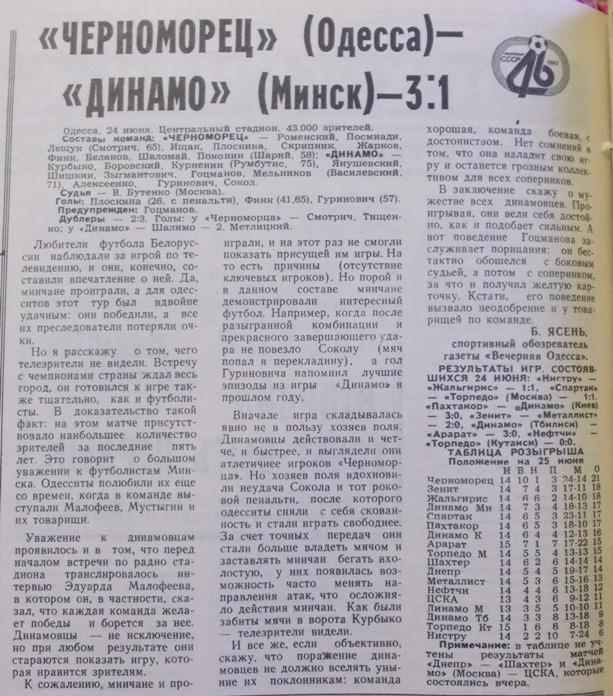 Черноморец (Одесса) - Динамо (Минск) 3:1