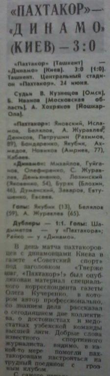 Пахтакор (Ташкент) - Динамо (Киев) 3:0