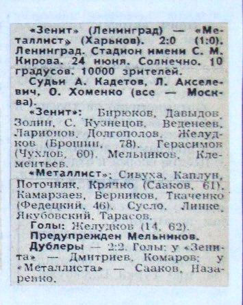 Зенит (Ленинград) - Металлист (Харьков) 2:0